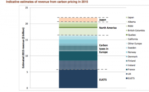 carbonpricing